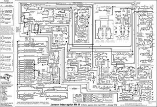 Jensen Interceptor III H-Series Wiring Diagram   Sandro Menzel   FlickrFlickr