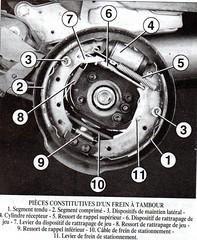 freins xsara 2024.jpg3.