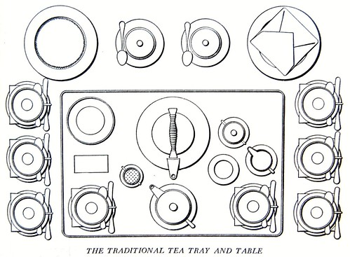 The Traditional Tea Tray and Table | by Crossett Library Bennington College