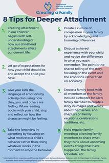 Benefits of Parent-children Attachment | by carolw.garcia
