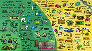 The Map of Chemistry Wide | by Domain of Science