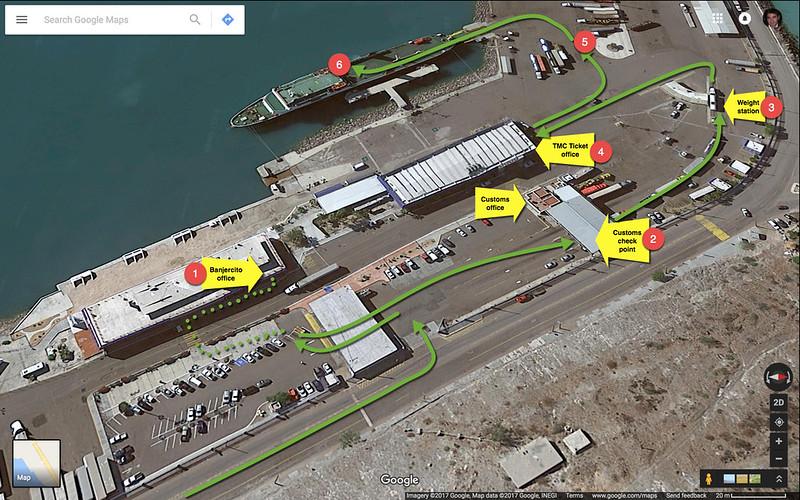 ferry process