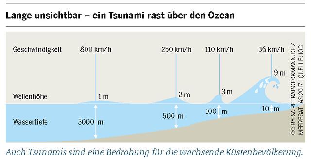 Haken Jungfrau