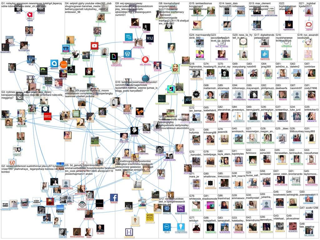 ... Crypticommonicon BCM112 hashtag network visualisation 17 05 2017 Week Eleven - by Crypticommonicon