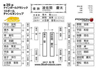 2017_04_09_決勝16   by 9BALL-CLASSIC.COM