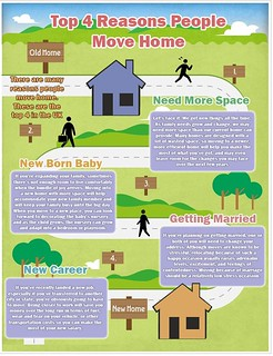 Reasons People Move House | by nancyjoseph4
