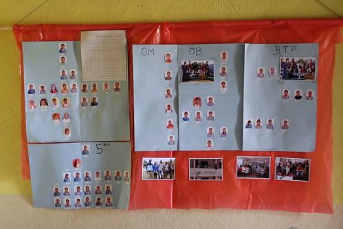Akany 2017 technische school