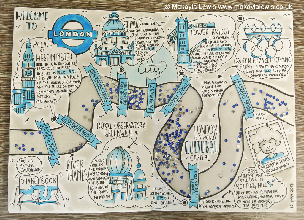 London Shaker Sketchnote entry to Sketchnote Army Traveling Book (Drawn by Dr Makayla Lewis)