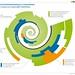 Ökologische Produktentwicklung in Unternehmen