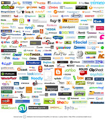 web 2.0 logos   by jonas_therkildsen