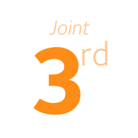 Joint 3rd