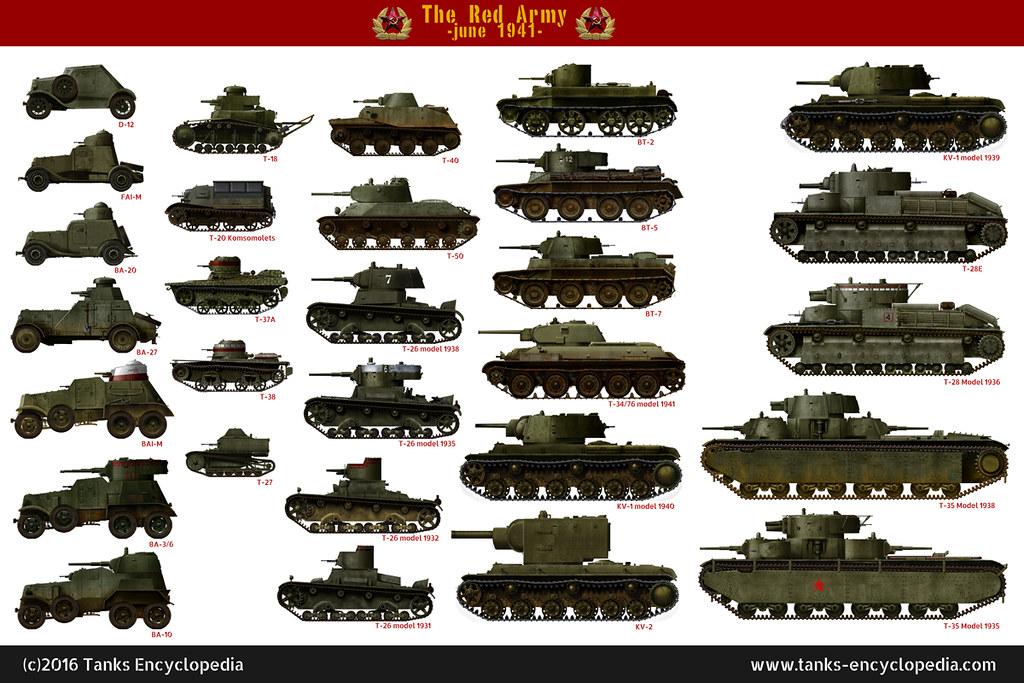 soviet_armor_june1941-web   Tanks Encyclopedia   Flickr