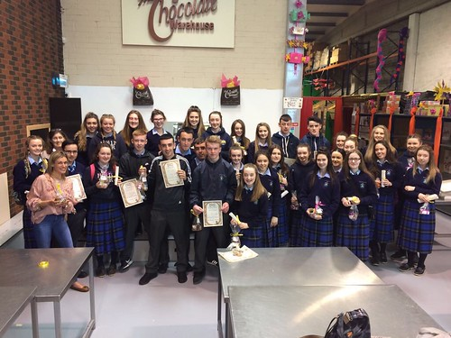 Visit to Chocolate Factory