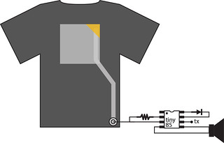 XL vl t-shirt schematic | by Plusea