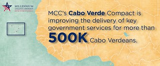 Cabo Verde ADay infogram | by MCCgov
