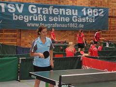 2008 Turnier
