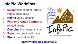 InfoPic Workflow | by Wesley Fryer