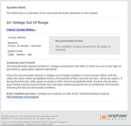 Enphase Alert Screenshot | by dennis_p