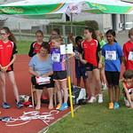 2017 0529 UBS Kids Cup Langnau