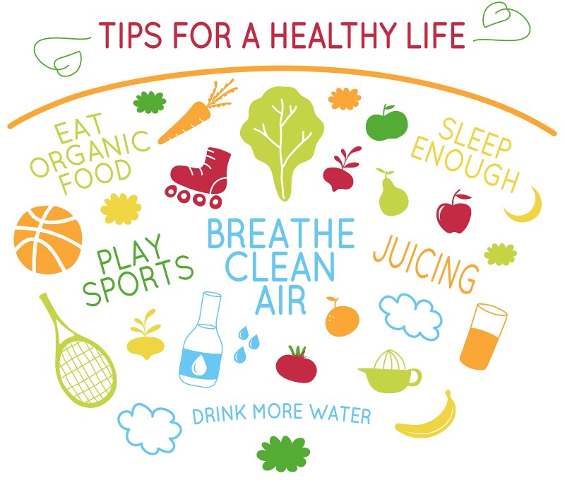 Tips for healthy life | A healthy lifestyle begins with a he… | Flickr