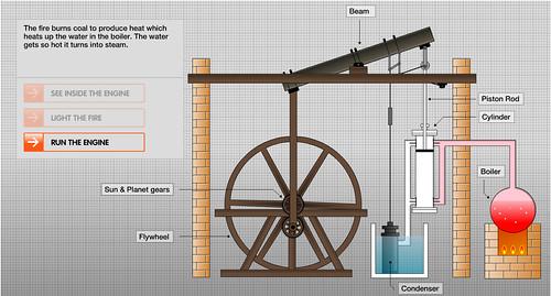 Boulton-and-Watt-engine-3 | by jbrookston