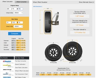 tyres comparison | by jaapvdkooij