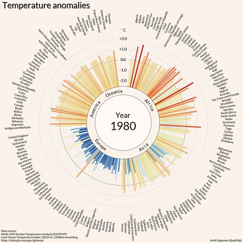 Temperature anomalies 1980 | by anttilipponen