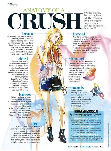 Seventeen Magazine: August Issue | Maquette by Samantha Hahn