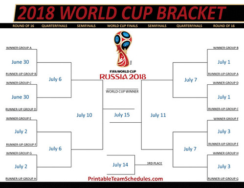 Priceless image regarding printable world cup brackets