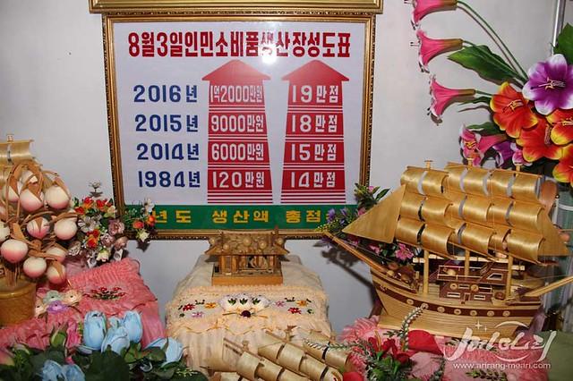 3대혁명전시관에서 진행된 평양시 8월3일인민소비품전시회11