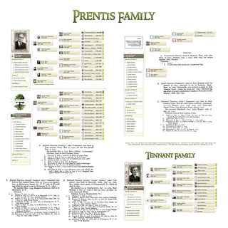 Prentis Family Tree | by fanflower