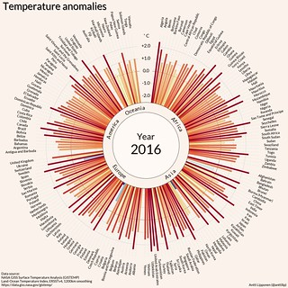 Temperature anomalies 2016 | by anttilipponen