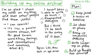 2016-12-28c Building up my online archive #writing #blogging | by sachac