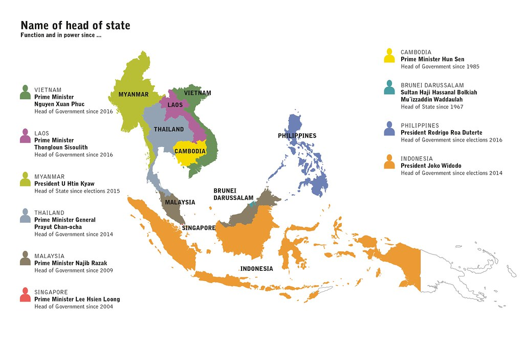 Heads of State of ASEAN