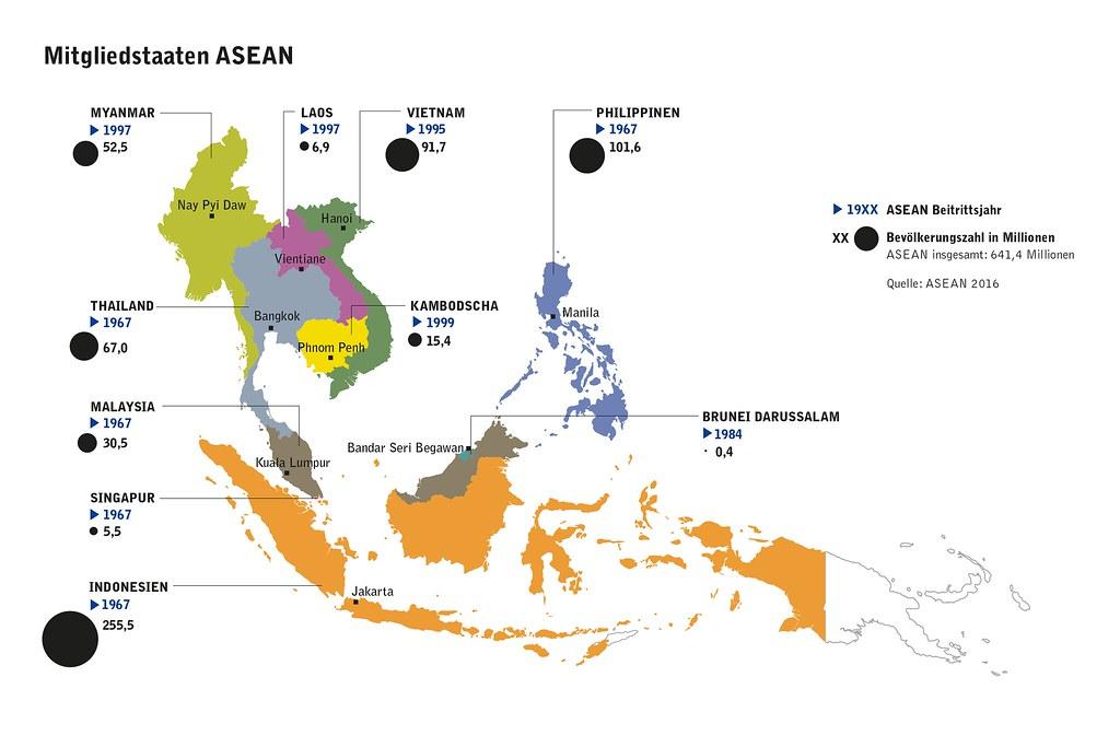 Mitgliedstaaten ASEAN