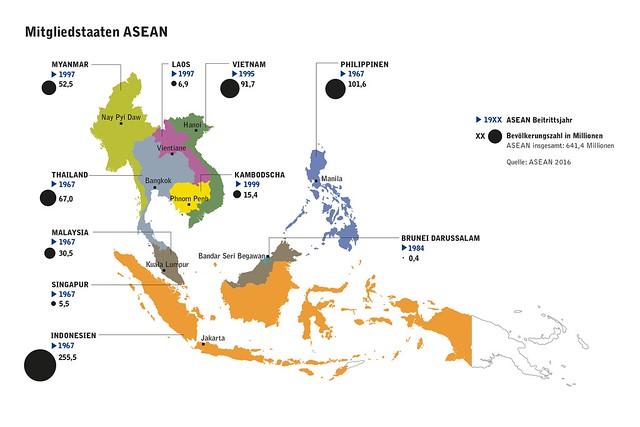 Mitgliedstaaten ASEAN, Beitrittsjahr und Bevölkerungszahl. Grafik: Sabine Hecher