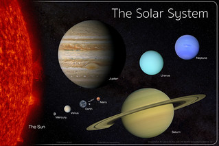 The Solar System - Simple | by Kevin M. Gill