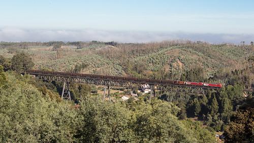 medway luso pontedasvárzeas portugal linhadabeiraalta cp4700 cp1400 fas sucata trainspotting leandro vilarformoso siemens englishelectric