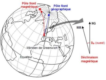 Le magnétisme de l'île de Lost (et ses autres joyeuses propriétés physiques) post1.2.5 . | by Gersamicus