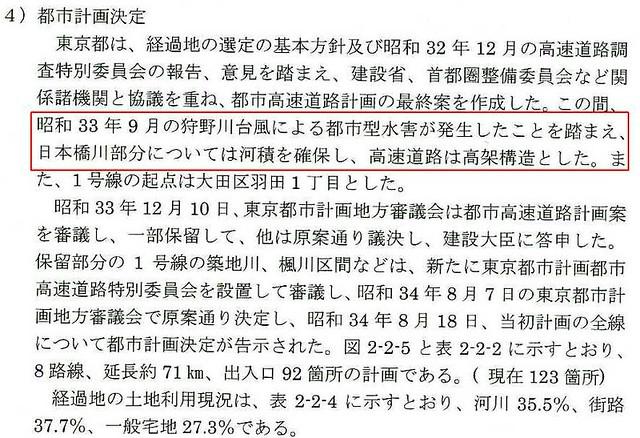 首都高速の日本橋附近は掘割型式で進めるはずだった3