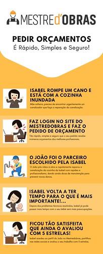 Infographic Mestredobras