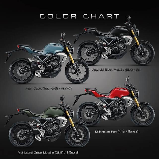 Warna-Honda-CB150R-Exmotion-150ss-Racer-