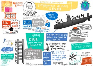 Keynote at #agile2017 from David Marquet | by sketchingscrummaster