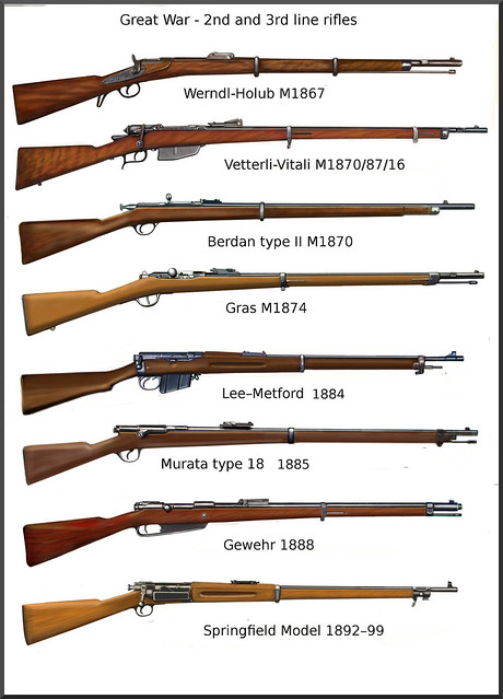 world war one - 2nd and 3rd line rifle
