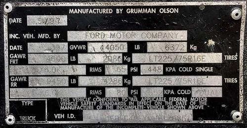 Data plate   by Petrolburner63