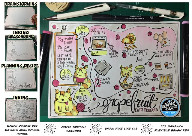 Sketchnote Hangout + #SNDay2017: Grapefruit Cat's Tongues Sketchipe (Drawn by Makayla Lewis)