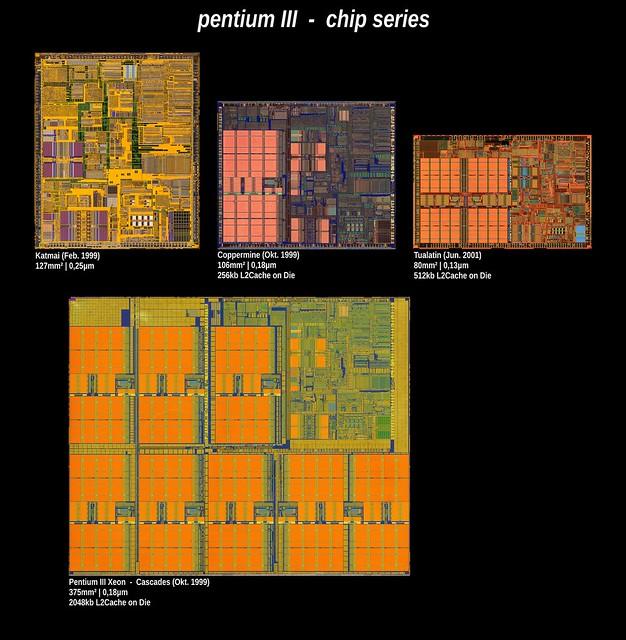 Pentium_III_-_chip_series