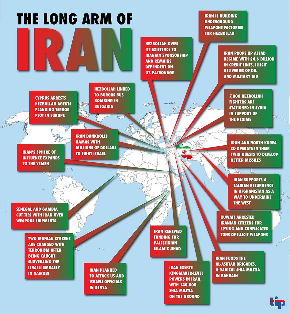 Image result for Israel and Iran