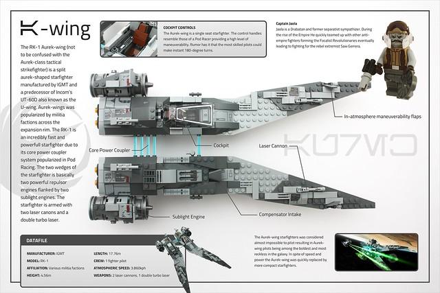 Aurek-wing datasheet