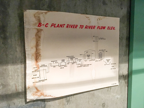 River to river flow diagram | by mightyohm